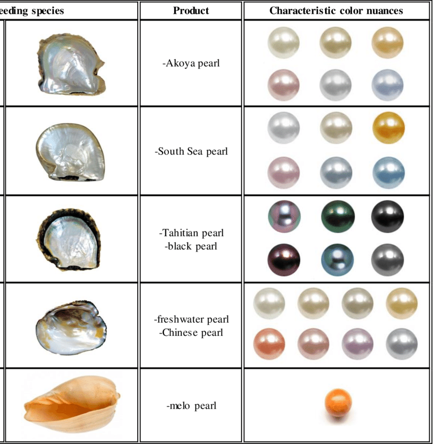 How to Buy Pearl Jewelry: 5 Steps to Finding the Perfect Pearls