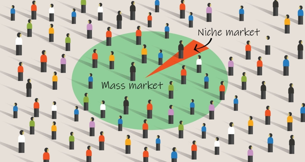 research and pick niche